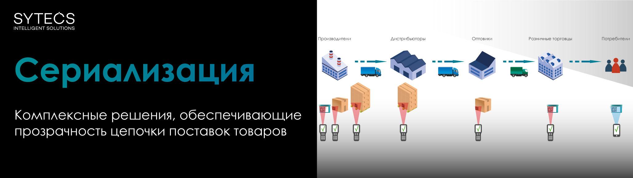 схема цепочки поставок